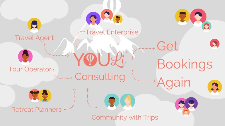 YouLi Travel Tech Consulting for Tour Operators